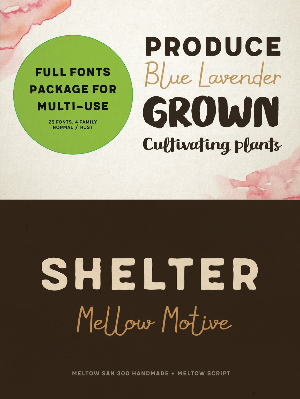 Font Family Types